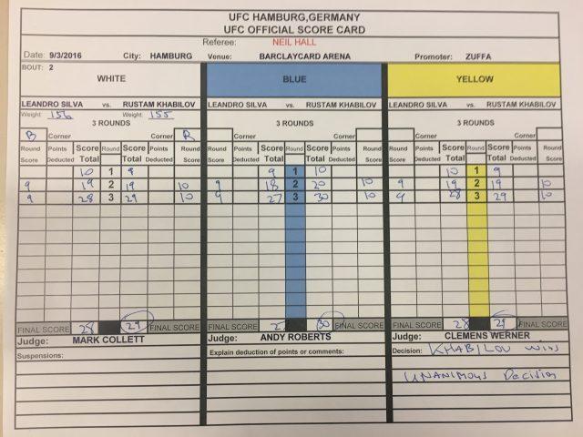 Khabilov vs. Silva scorecard